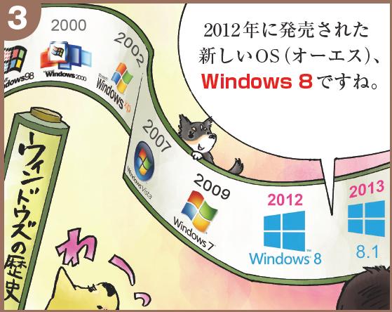 2012年に発売された新しいOS(オーエス)Windows8ですね。今はWindows8.1です。