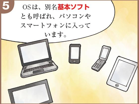 OSは、別名、基本ソフトよも呼ばれ、パソコンやスマートフォンに入っています。