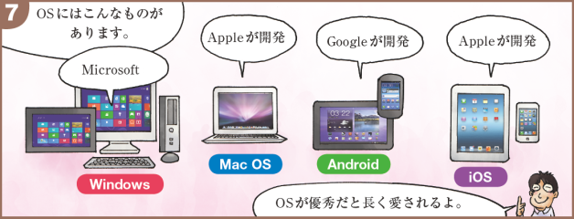 OSには、こんなものがあります。Microsoft Windows Apple MacOS Google Andoroid Apple iOS
