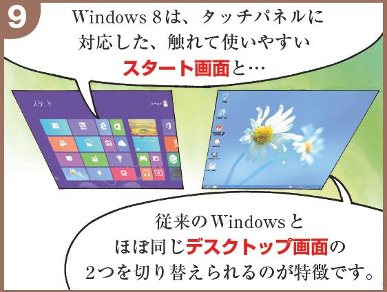 Windows8は、タッチパネルに対応した、触れて使いやすいスタート画面と・・・従来のWindowsとほぼ同じデスクトップ画面の2つを切り替えられるのが特徴です。