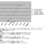 PSM価格分析 結果例