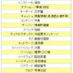 パソコン用語-和訳 対応表